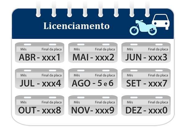 Tabela de Licenciamento 2022