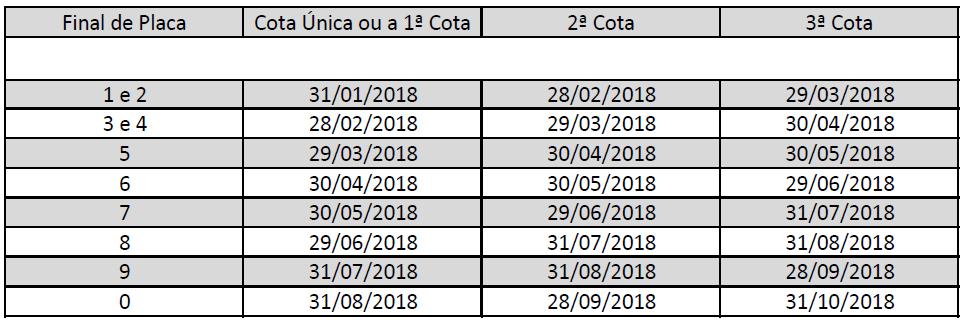 Tabela IPVA 2020 AC